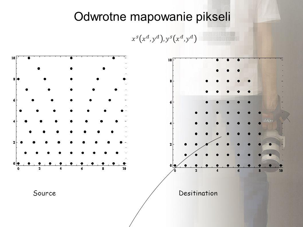 Odwrotne mapowanie pikseli SourceDesitination