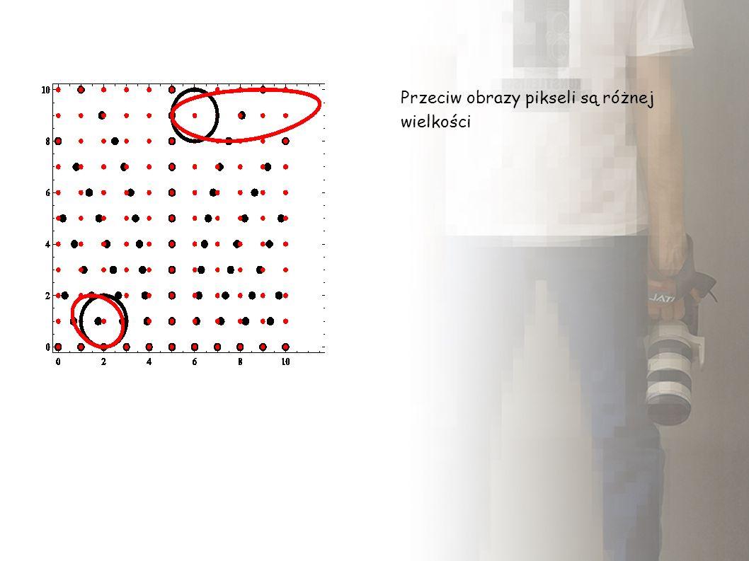 Przeciw obrazy pikseli są różnej wielkości