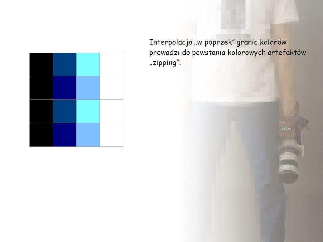 """Interpolacja """"w poprzek"""" granic kolorów prowadzi do powstania kolorowych artefaktów """"zipping""""."""