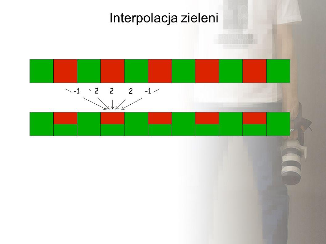 Interpolacja zieleni 2 2 2