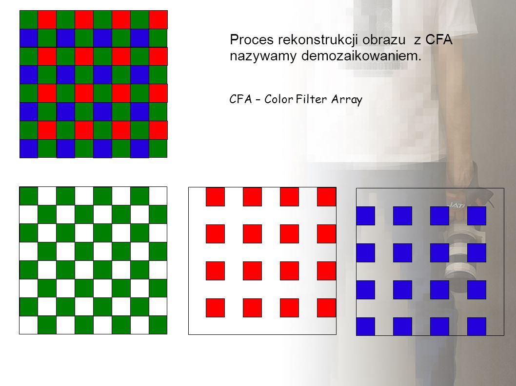 Proces rekonstrukcji obrazu z CFA nazywamy demozaikowaniem. CFA – Color Filter Array
