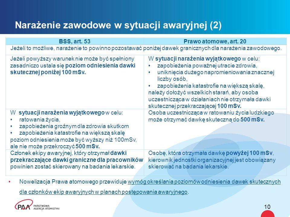 Narażenie zawodowe w sytuacji awaryjnej (2) 10 BSS, art. 53Prawo atomowe, art. 20 Jeżeli to możliwe, narażenie to powinno pozostawać poniżej dawek gra