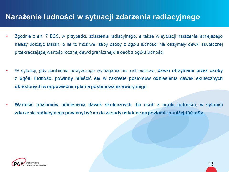 Zgodnie z art. 7 BSS, w przypadku zdarzenia radiacyjnego, a także w sytuacji narażenia istniejącego należy dołożyć starań, o ile to możliwe, żeby osob