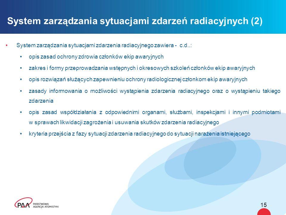 System zarządzania sytuacjami zdarzenia radiacyjnego zawiera - c.d..: opis zasad ochrony zdrowia członków ekip awaryjnych zakres i formy przeprowadzan