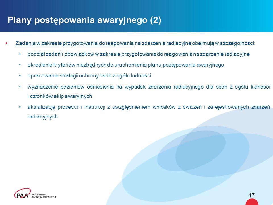 Zadania w zakresie przygotowania do reagowania na zdarzenia radiacyjne obejmują w szczególności: podział zadań i obowiązków w zakresie przygotowania d