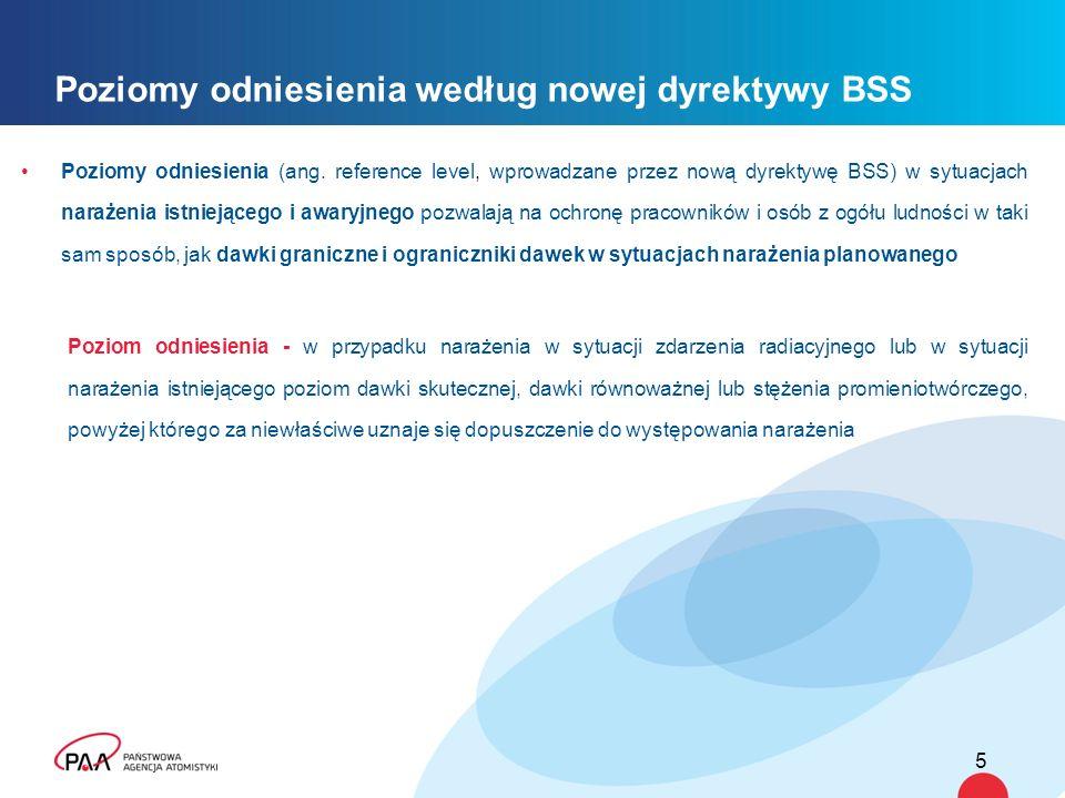 Poziomy odniesienia według nowej dyrektywy BSS Poziomy odniesienia (ang. reference level, wprowadzane przez nową dyrektywę BSS) w sytuacjach narażenia
