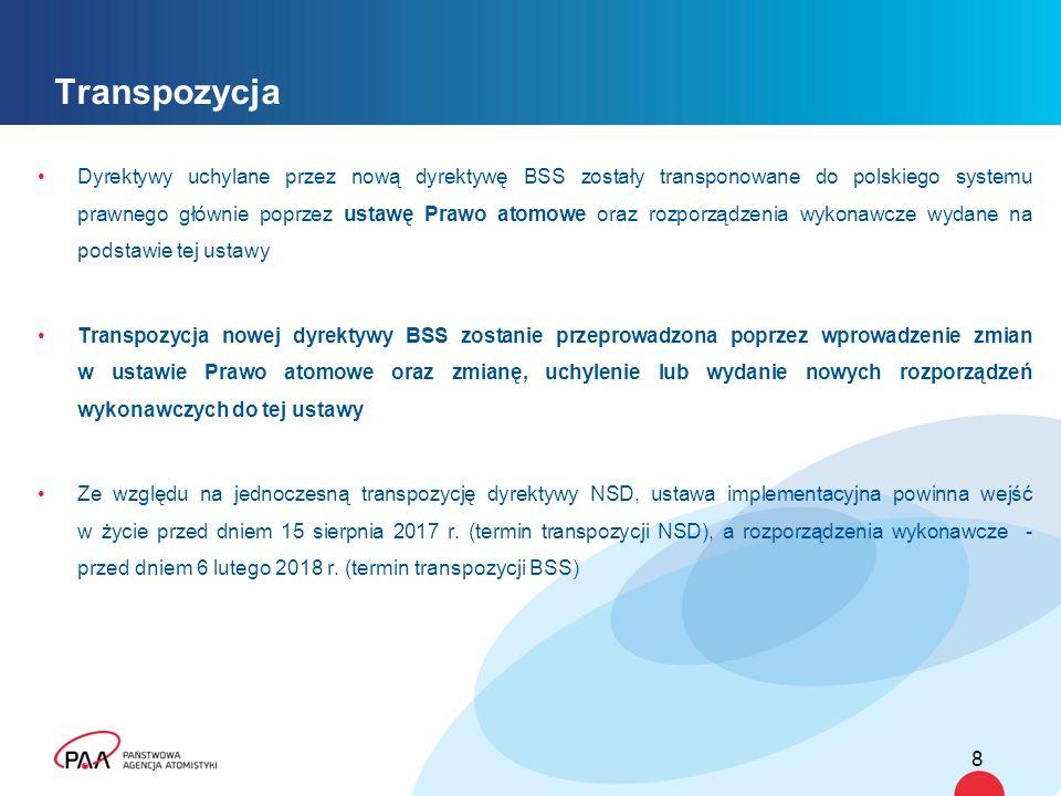 Transpozycja Dyrektywy uchylane przez nową dyrektywę BSS zostały transponowane do polskiego systemu prawnego głównie poprzez ustawę Prawo atomowe oraz