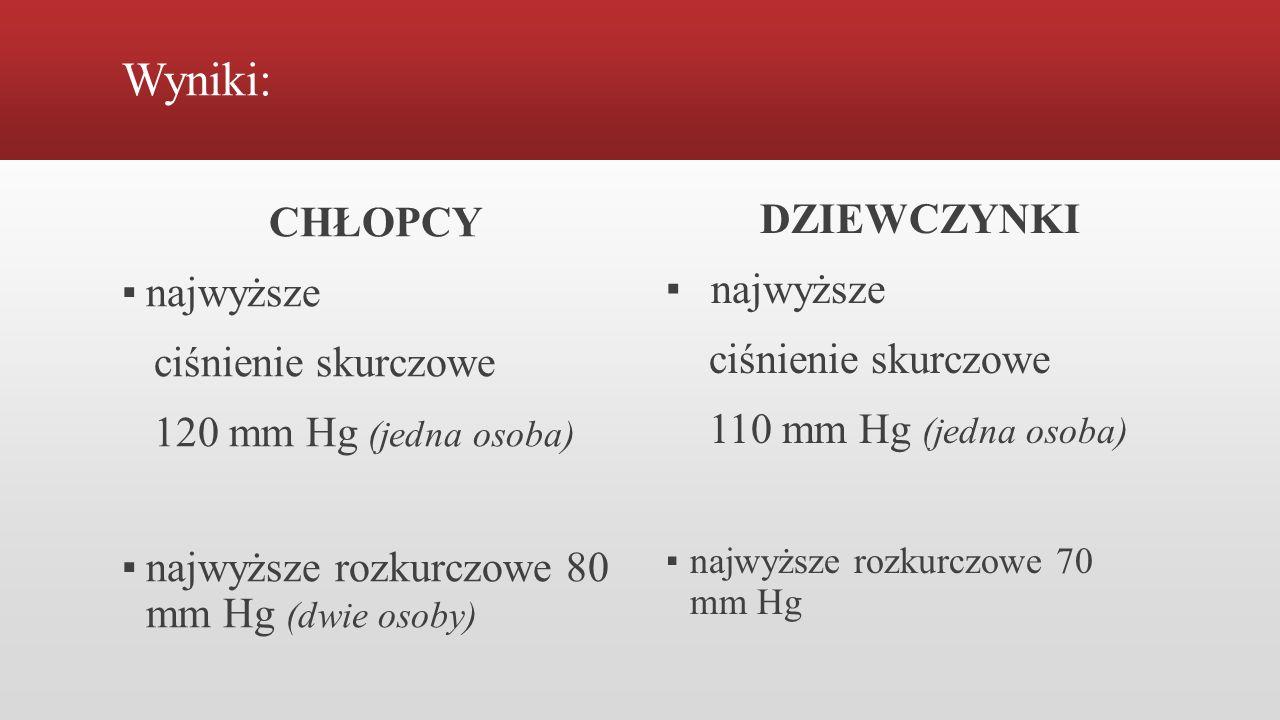 Wyniki: CHŁOPCY ▪ najwyższe ciśnienie skurczowe 120 mm Hg (jedna osoba) ▪ najwyższe rozkurczowe 80 mm Hg (dwie osoby) DZIEWCZYNKI ▪ najwyższe ciśnienie skurczowe 110 mm Hg (jedna osoba) ▪ najwyższe rozkurczowe 70 mm Hg