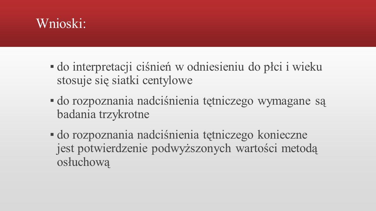 Wnioski: ▪ do interpretacji ciśnień w odniesieniu do płci i wieku stosuje się siatki centylowe ▪ do rozpoznania nadciśnienia tętniczego wymagane są badania trzykrotne ▪ do rozpoznania nadciśnienia tętniczego konieczne jest potwierdzenie podwyższonych wartości metodą osłuchową