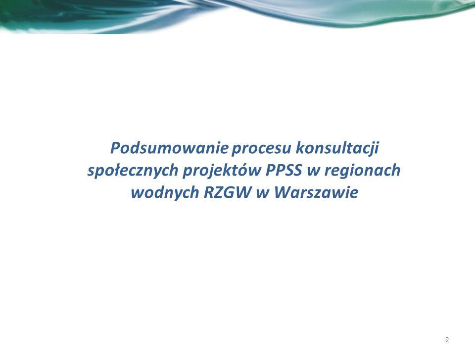 2 Podsumowanie procesu konsultacji społecznych projektów PPSS w regionach wodnych RZGW w Warszawie