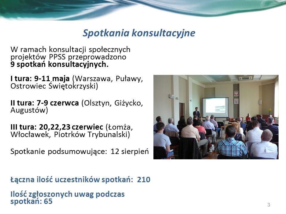 3 Spotkania konsultacyjne W ramach konsultacji społecznych projektów PPSS przeprowadzono 9 spotkań konsultacyjnych.