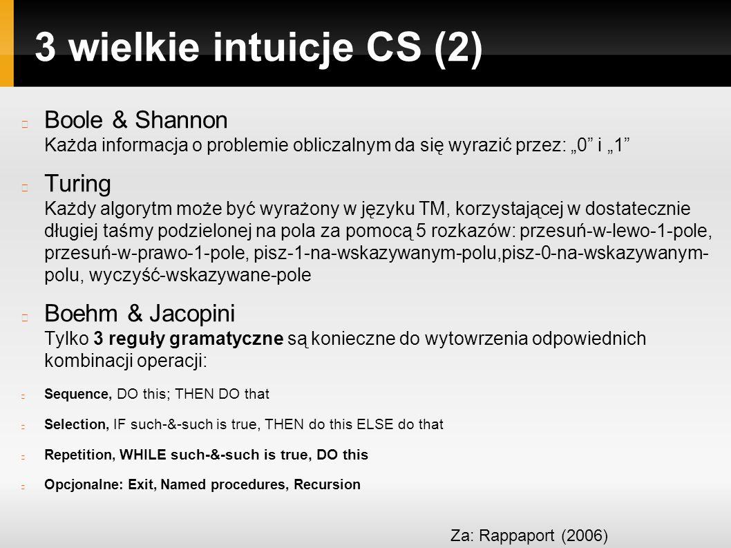 """3 wielkie intuicje CS (2) Boole & Shannon Każda informacja o problemie obliczalnym da się wyrazić przez: """"0 i """"1 Turing Każdy algorytm może być wyrażony w języku TM, korzystającej w dostatecznie długiej taśmy podzielonej na pola za pomocą 5 rozkazów: przesuń-w-lewo-1-pole, przesuń-w-prawo-1-pole, pisz-1-na-wskazywanym-polu,pisz-0-na-wskazywanym- polu, wyczyść-wskazywane-pole Boehm & Jacopini Tylko 3 reguły gramatyczne są konieczne do wytowrzenia odpowiednich kombinacji operacji: Sequence, DO this; THEN DO that Selection, IF such-&-such is true, THEN do this ELSE do that Repetition, WHILE such-&-such is true, DO this Opcjonalne: Exit, Named procedures, Recursion Za: Rappaport (2006)"""