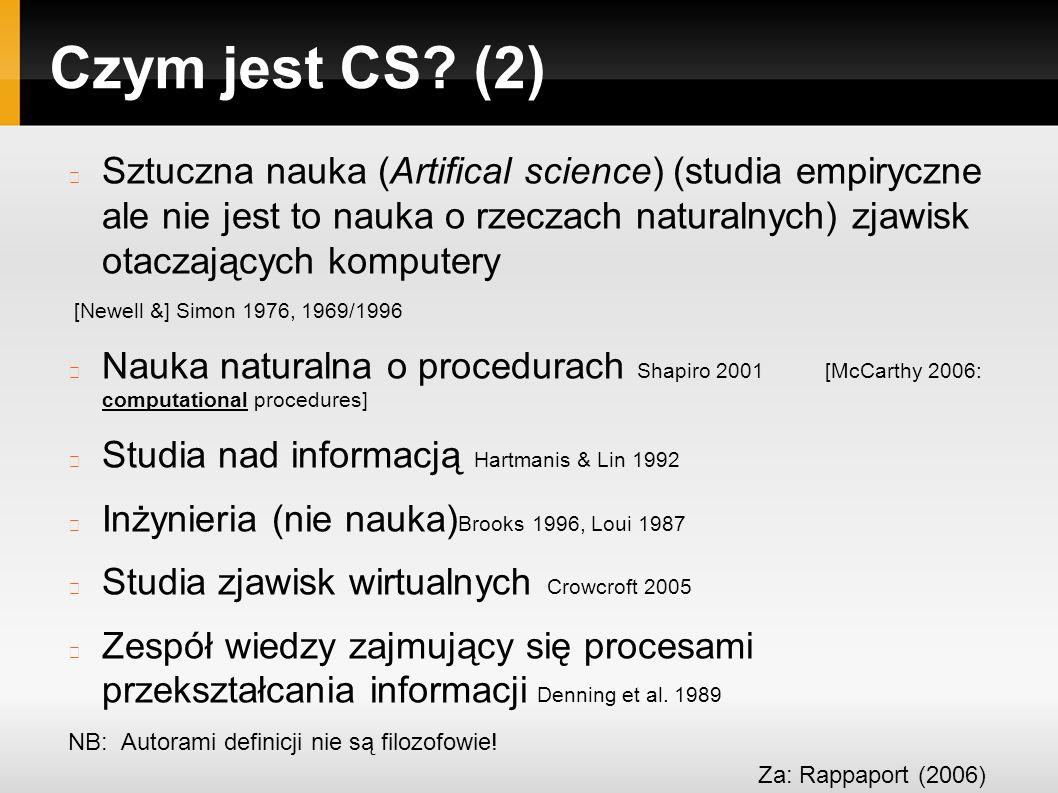 Czym jest CS.