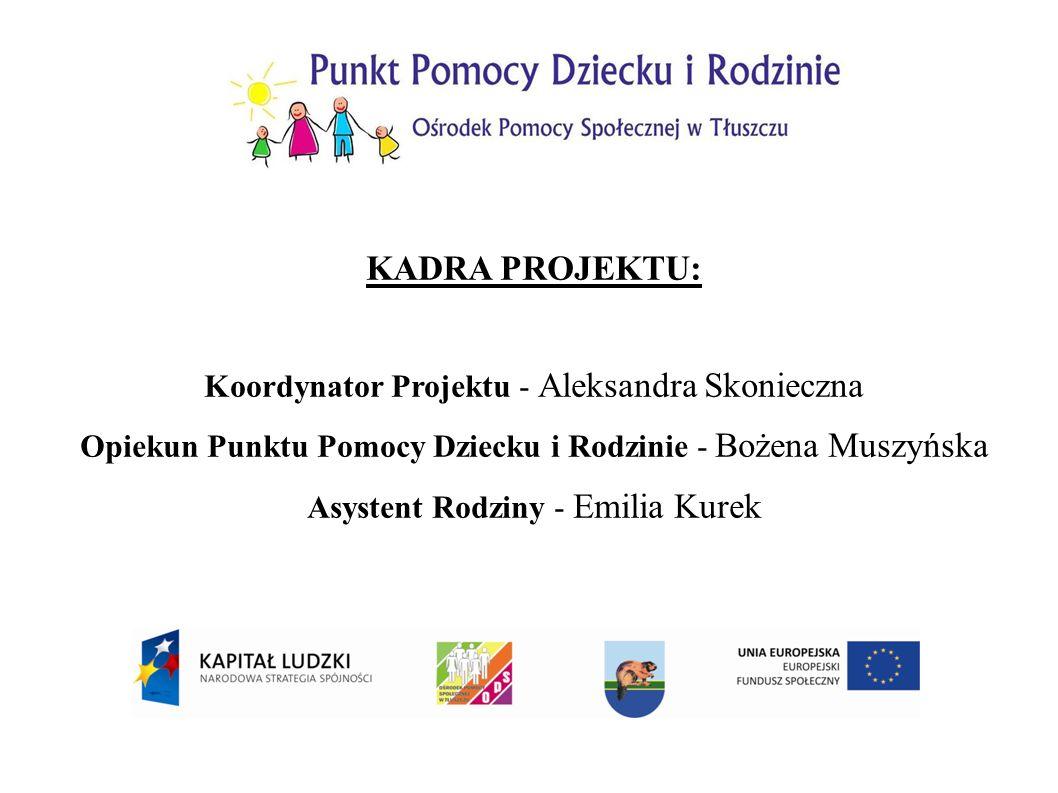 KADRA PROJEKTU: Koordynator Projektu - Aleksandra Skonieczna Opiekun Punktu Pomocy Dziecku i Rodzinie - Bożena Muszyńska Asystent Rodziny - Emilia Kurek