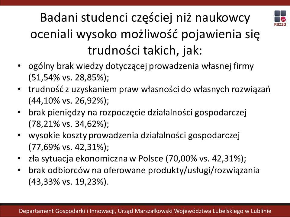 Badani studenci częściej niż naukowcy oceniali wysoko możliwość pojawienia się trudności takich, jak: ogólny brak wiedzy dotyczącej prowadzenia własnej firmy (51,54% vs.