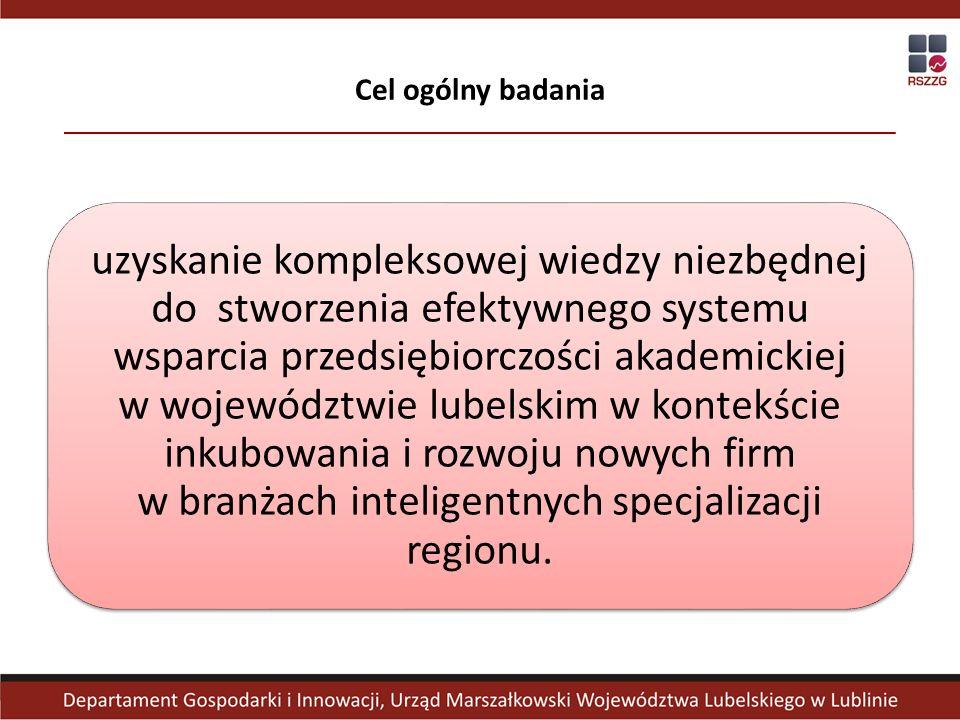 Cel ogólny badania uzyskanie kompleksowej wiedzy niezbędnej do stworzenia efektywnego systemu wsparcia przedsiębiorczości akademickiej w województwie lubelskim w kontekście inkubowania i rozwoju nowych firm w branżach inteligentnych specjalizacji regionu.