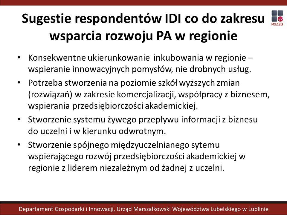 Sugestie respondentów IDI co do zakresu wsparcia rozwoju PA w regionie Konsekwentne ukierunkowanie inkubowania w regionie – wspieranie innowacyjnych pomysłów, nie drobnych usług.