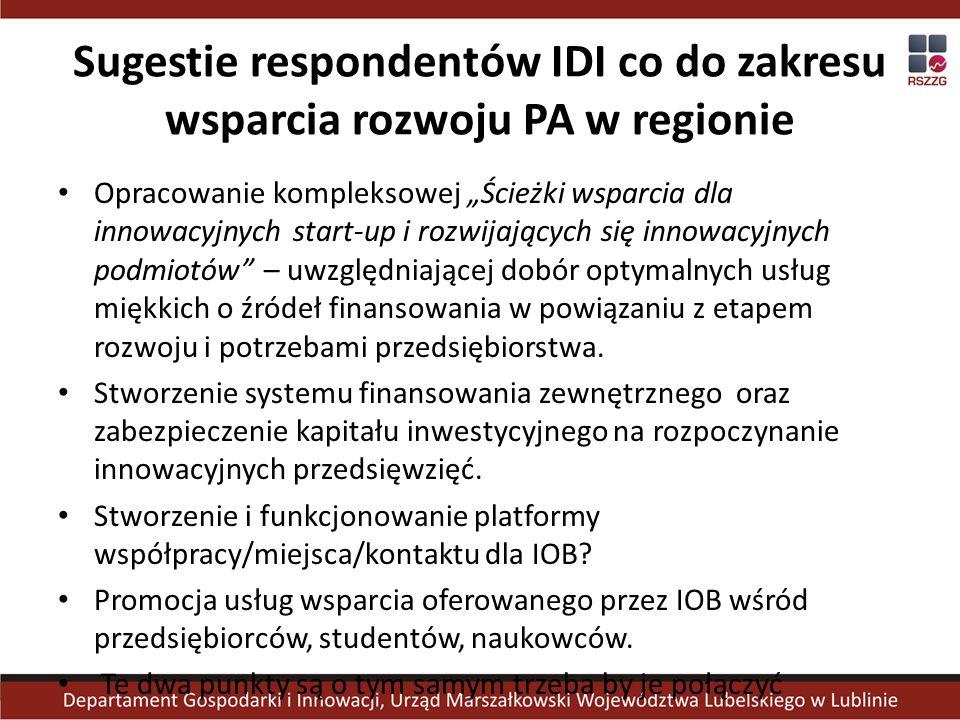 """Sugestie respondentów IDI co do zakresu wsparcia rozwoju PA w regionie Opracowanie kompleksowej """"Ścieżki wsparcia dla innowacyjnych start-up i rozwijających się innowacyjnych podmiotów – uwzględniającej dobór optymalnych usług miękkich o źródeł finansowania w powiązaniu z etapem rozwoju i potrzebami przedsiębiorstwa."""