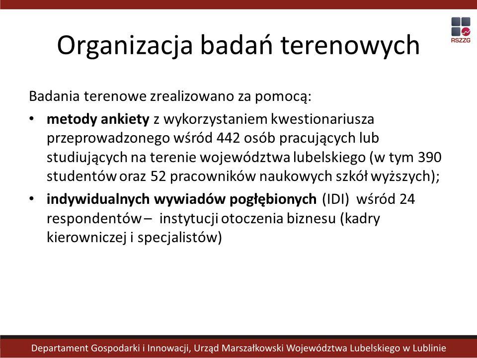 Organizacja badań terenowych Badania terenowe zrealizowano za pomocą: metody ankiety z wykorzystaniem kwestionariusza przeprowadzonego wśród 442 osób pracujących lub studiujących na terenie województwa lubelskiego (w tym 390 studentów oraz 52 pracowników naukowych szkół wyższych); indywidualnych wywiadów pogłębionych (IDI) wśród 24 respondentów – instytucji otoczenia biznesu (kadry kierowniczej i specjalistów)