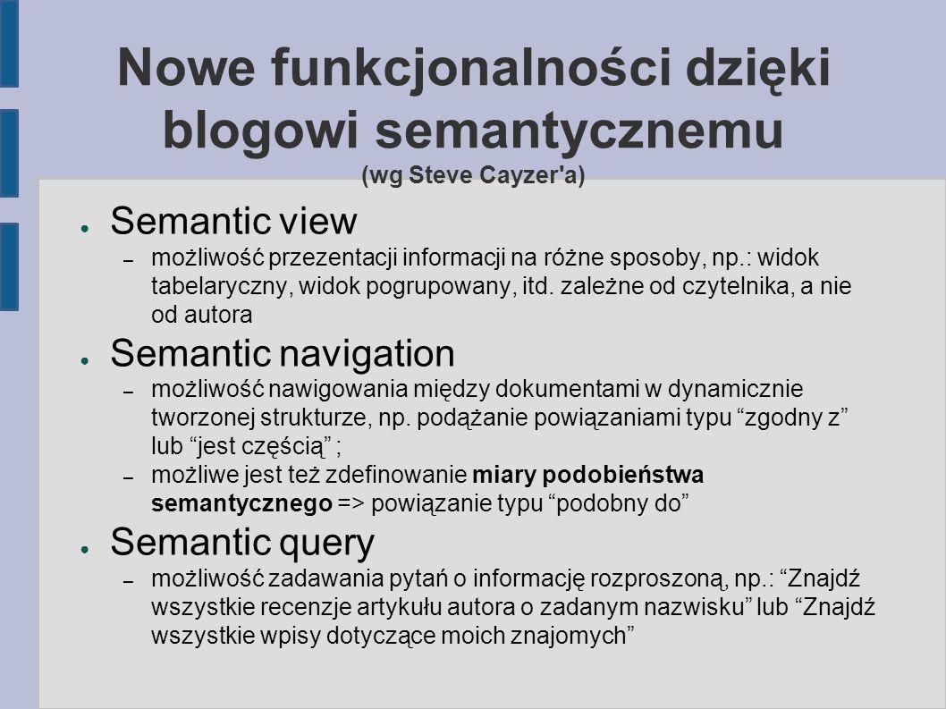 Nowe funkcjonalności dzięki blogowi semantycznemu (wg Steve Cayzer a) ● Semantic view – możliwość przezentacji informacji na różne sposoby, np.: widok tabelaryczny, widok pogrupowany, itd.