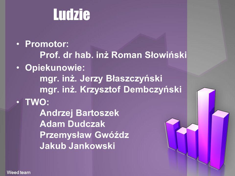Ludzie Promotor: Prof. dr hab. inż Roman Słowiński Opiekunowie: mgr. inż. Jerzy Błaszczyński mgr. inż. Krzysztof Dembczyński TWO: Andrzej Bartoszek Ad