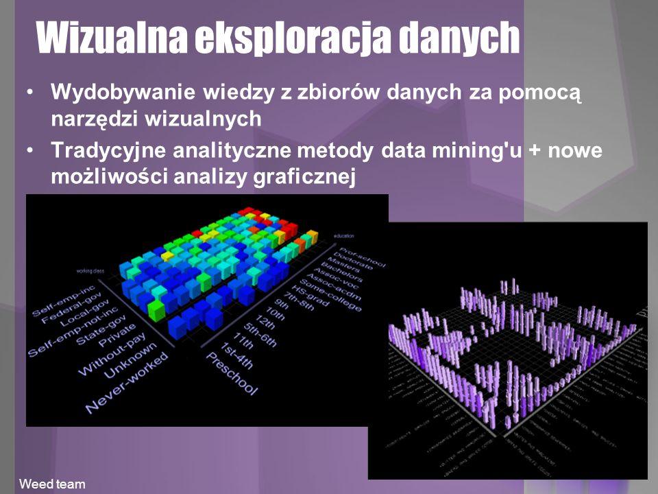 Wizualna eksploracja danych Weed team Wydobywanie wiedzy z zbiorów danych za pomocą narzędzi wizualnych Tradycyjne analityczne metody data mining'u +