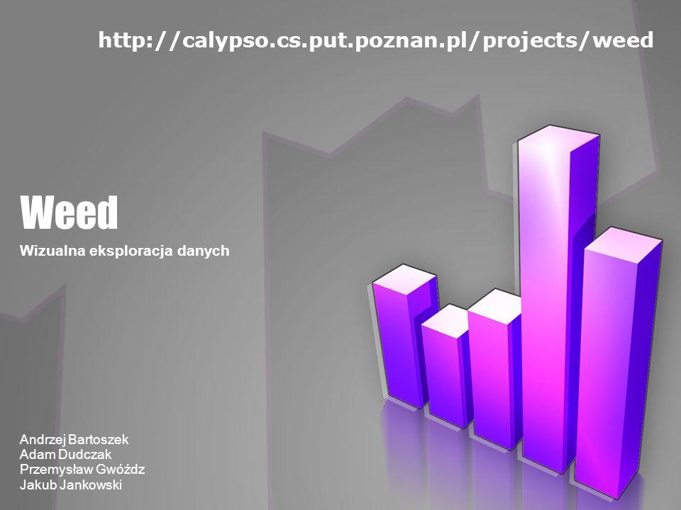 Weed Wizualna eksploracja danych Andrzej Bartoszek Adam Dudczak Przemysław Gwóźdz Jakub Jankowski http://calypso.cs.put.poznan.pl/projects/weed