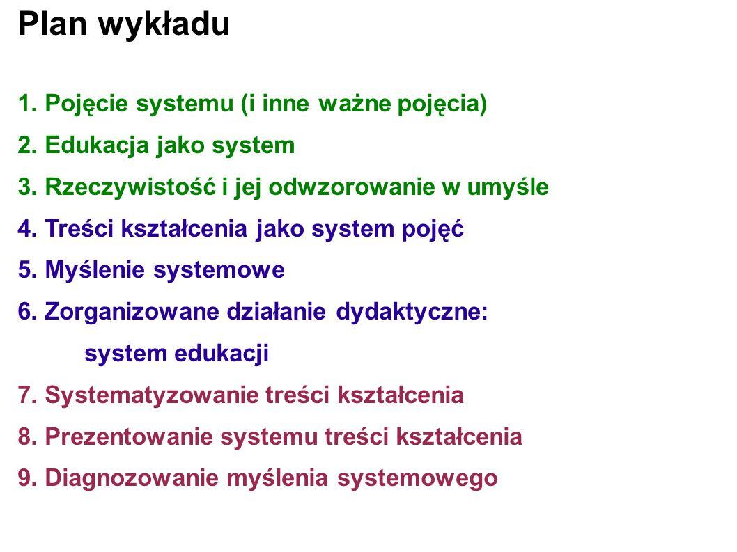 Plan wykładu 1. Pojęcie systemu (i inne ważne pojęcia) 2. Edukacja jako system 3. Rzeczywistość i jej odwzorowanie w umyśle 4. Treści kształcenia jako