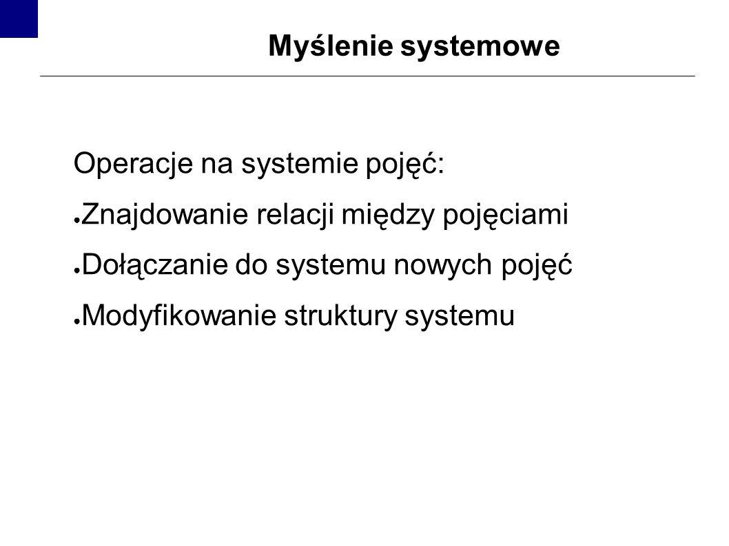 Myślenie systemowe Operacje na systemie pojęć: ● Znajdowanie relacji między pojęciami ● Dołączanie do systemu nowych pojęć ● Modyfikowanie struktury systemu