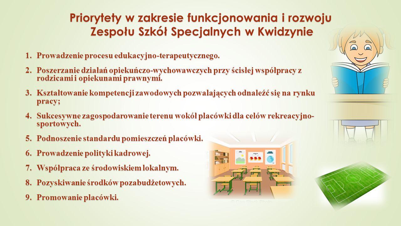 Priorytety w zakresie funkcjonowania i rozwoju Zespołu Szkół Specjalnych w Kwidzynie 1.Prowadzenie procesu edukacyjno-terapeutycznego. 2.Poszerzanie d