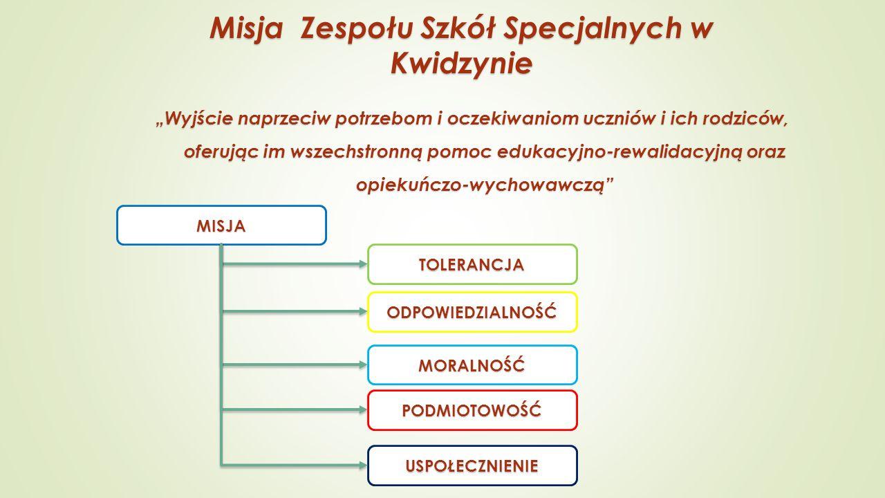 """Misja Zespołu Szkół Specjalnych w Kwidzynie """"Wyjście naprzeciw potrzebom i oczekiwaniom uczniów i ich rodziców, oferując im wszechstronną pomoc edukac"""