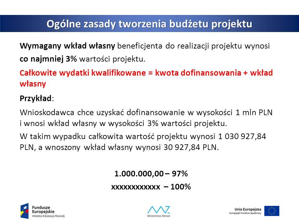 11 Ogólne zasady tworzenia budżetu projektu Wymagany wkład własny beneficjenta do realizacji projektu wynosi co najmniej 3% wartości projektu.