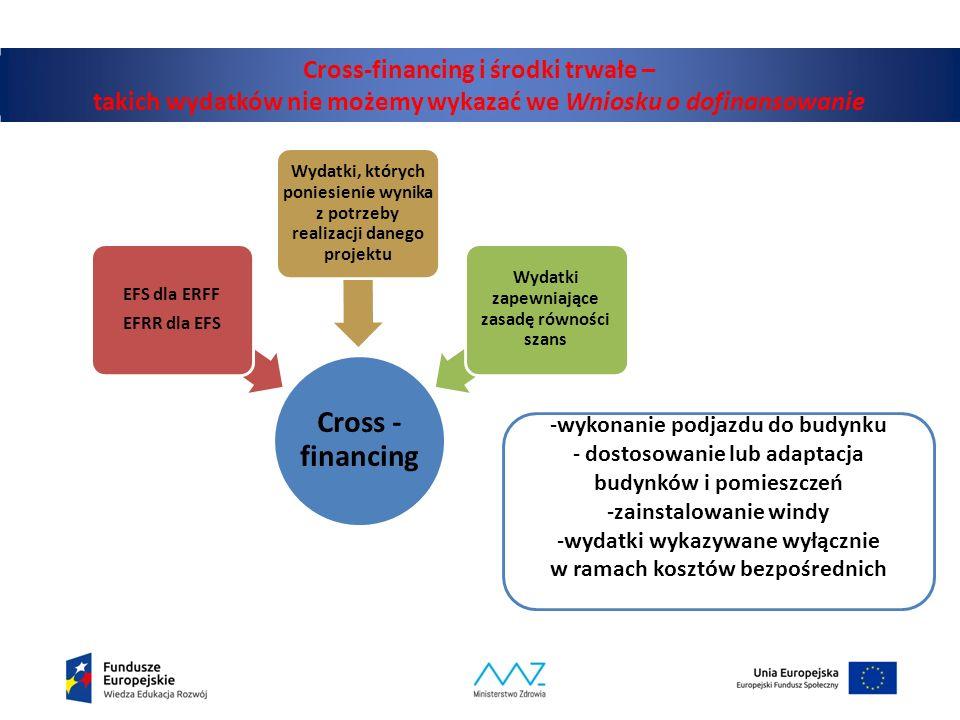 Cross-financing i środki trwałe – takich wydatków nie możemy wykazać we Wniosku o dofinansowanie Cross - financing EFS dla ERFF EFRR dla EFS Wydatki, których poniesienie wynika z potrzeby realizacji danego projektu Wydatki zapewniające zasadę równości szans -wykonanie podjazdu do budynku - dostosowanie lub adaptacja budynków i pomieszczeń -zainstalowanie windy -wydatki wykazywane wyłącznie w ramach kosztów bezpośrednich