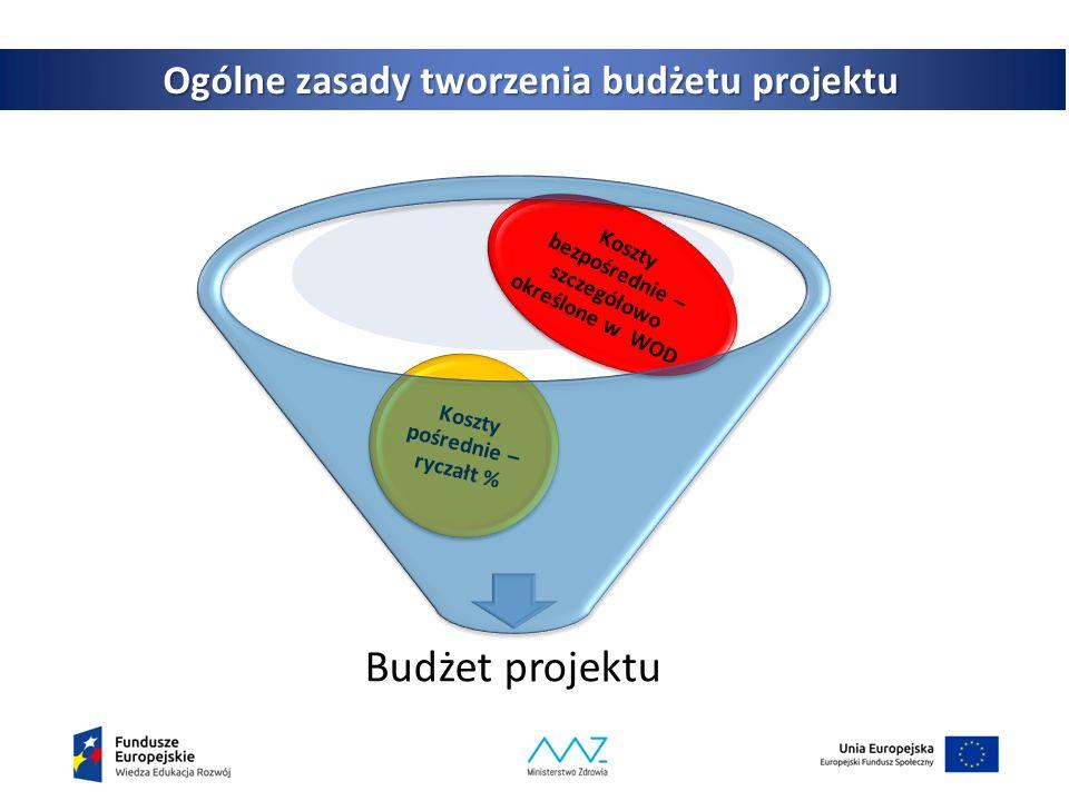 5 Ogólne zasady tworzenia budżetu projektu Budżet projektu Koszty pośrednie – ryczałt % Koszty bezpośrednie – szczegółowo określone w WOD