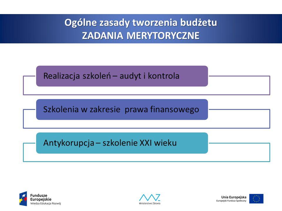 6 Realizacja szkoleń – audyt i kontrolaSzkolenia w zakresie prawa finansowegoAntykorupcja – szkolenie XXI wieku Ogólne zasady tworzenia budżetu ZADANIA MERYTORYCZNE