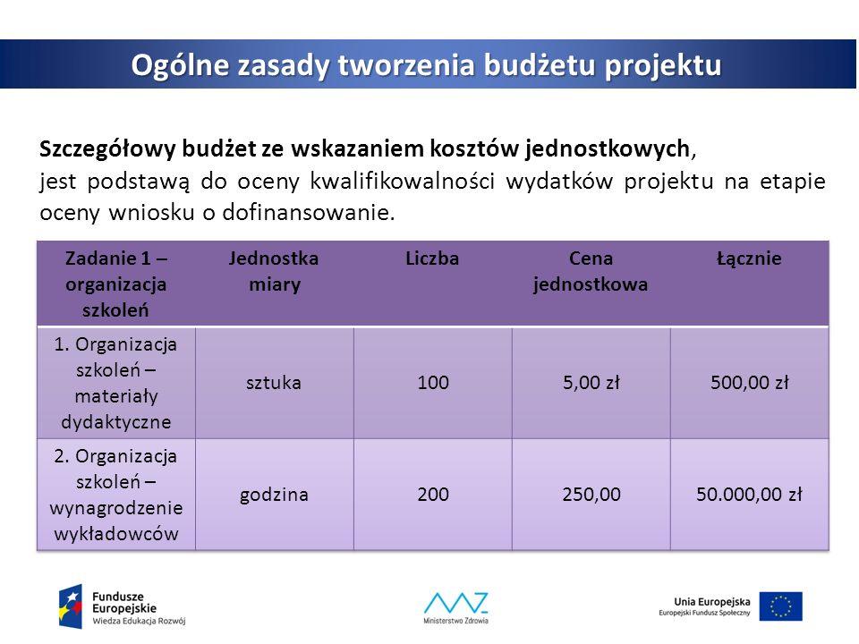9 Ogólne zasady tworzenia budżetu projektu Szczegółowy budżet ze wskazaniem kosztów jednostkowych, jest podstawą do oceny kwalifikowalności wydatków projektu na etapie oceny wniosku o dofinansowanie.