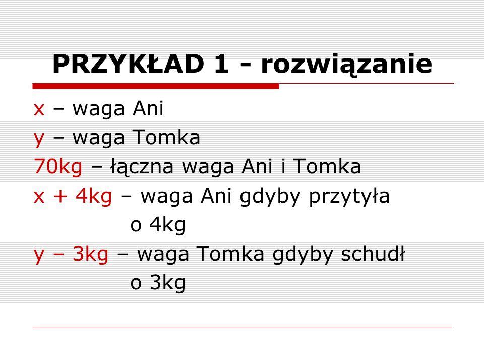 PRZYKŁAD 1 - rozwiązanie x – waga Ani y – waga Tomka 70kg – łączna waga Ani i Tomka x + 4kg – waga Ani gdyby przytyła o 4kg y – 3kg – waga Tomka gdyby schudł o 3kg