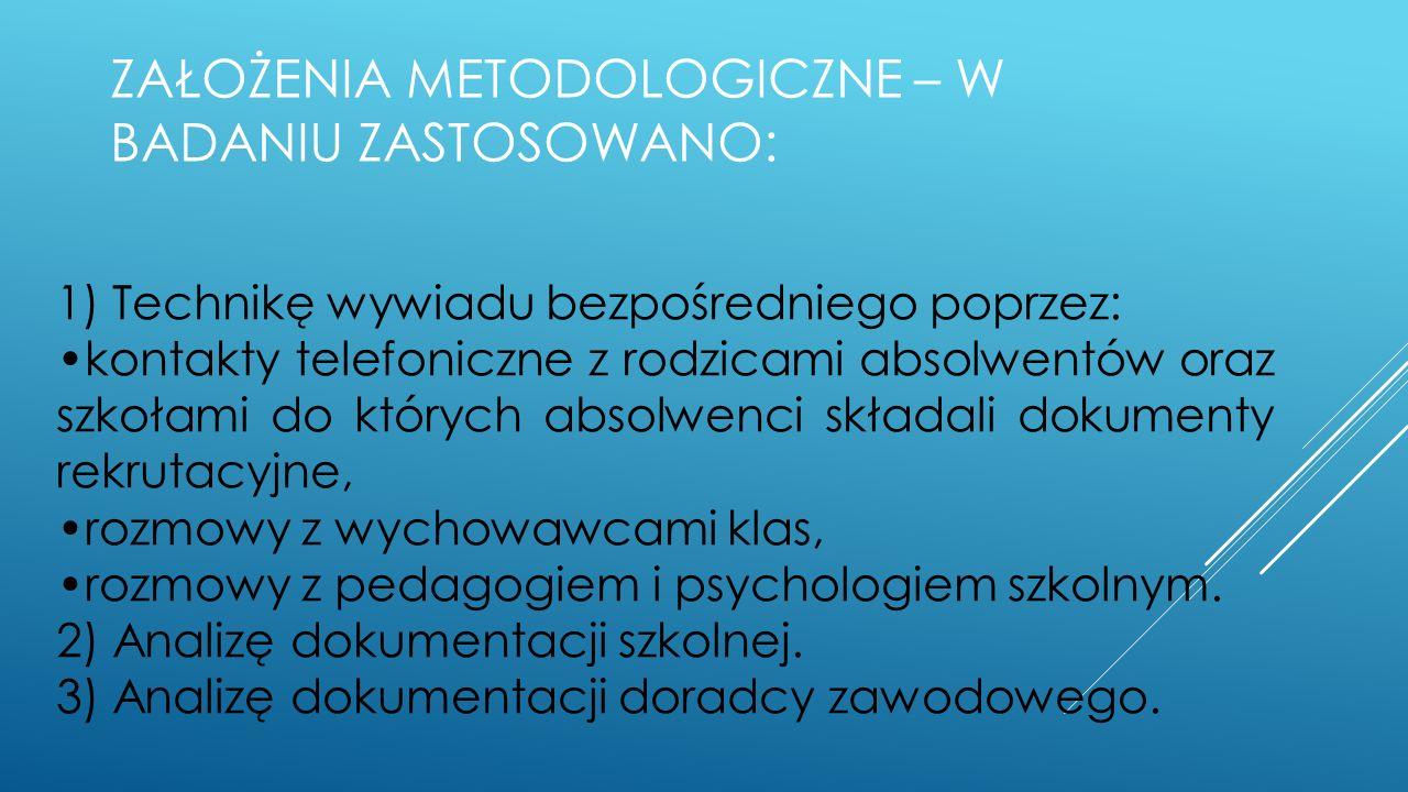OPIS WYNIKÓW W roku szkolnym 2014/2015 Publiczne Gimnazjum Nr 24 w Białymstoku ukończyło jedenastu absolwentów, w tym:  sześciu uczniów niepełnosprawnych intelektualnie w stopniu lekkim  pięciu uczniów niepełnosprawnych intelektualnie w stopniu umiarkowanym.