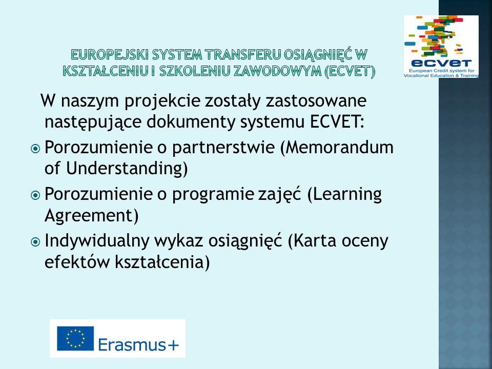 W naszym projekcie zostały zastosowane następujące dokumenty systemu ECVET:  Porozumienie o partnerstwie (Memorandum of Understanding)  Porozumienie