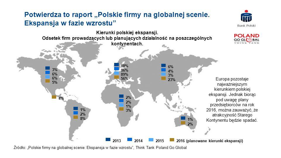 """Potwierdza to raport """"Polskie firmy na globalnej scenie."""