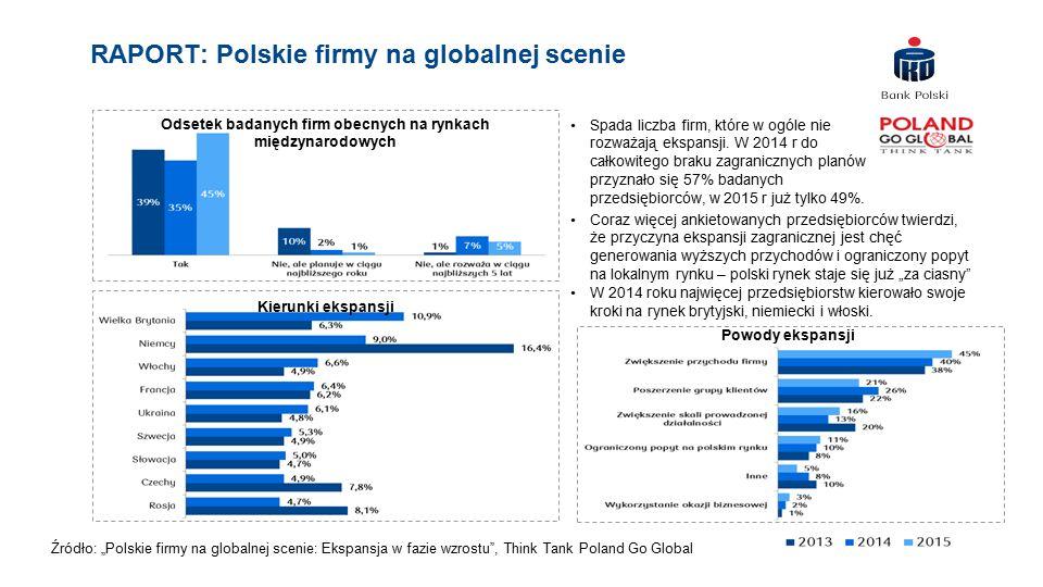 """Coraz więcej ankietowanych przedsiębiorców twierdzi, że przyczyna ekspansji zagranicznej jest chęć generowania wyższych przychodów i ograniczony popyt na lokalnym rynku – polski rynek staje się już """"za ciasny W 2014 roku najwięcej przedsiębiorstw kierowało swoje kroki na rynek brytyjski, niemiecki i włoski."""
