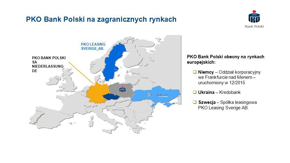 PKO Bank Polski na zagranicznych rynkach PKO LEASING SVERIGE AB.