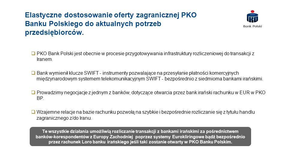Elastyczne dostosowanie oferty zagranicznej PKO Banku Polskiego do aktualnych potrzeb przedsiębiorców.
