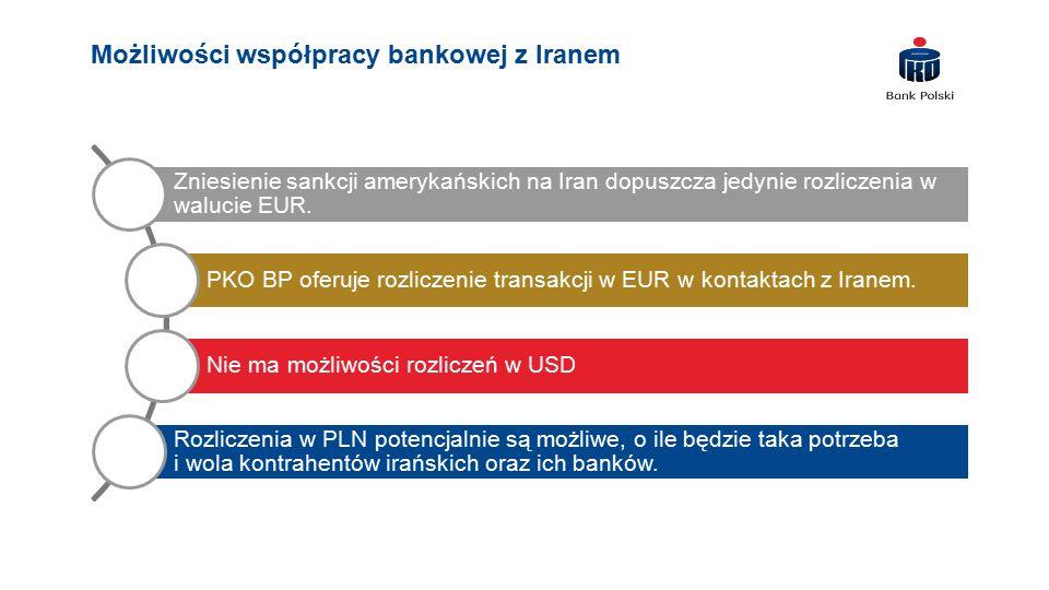 Możliwości współpracy bankowej z Iranem Zniesienie sankcji amerykańskich na Iran dopuszcza jedynie rozliczenia w walucie EUR.