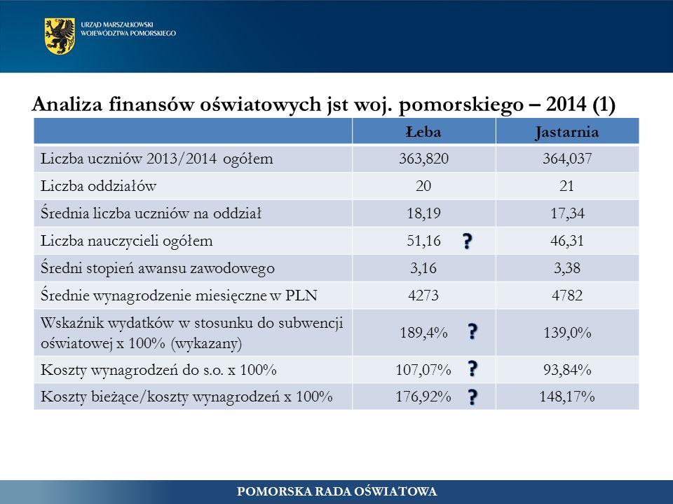 Analiza finansów oświatowych jst woj.pomorskiego – rok 2014 (2) m.