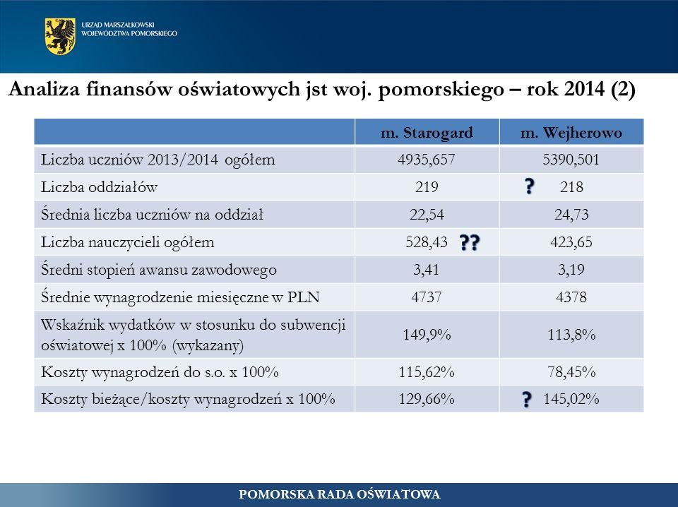 Analiza finansów oświatowych jst woj. pomorskiego – rok 2014 (2) m.