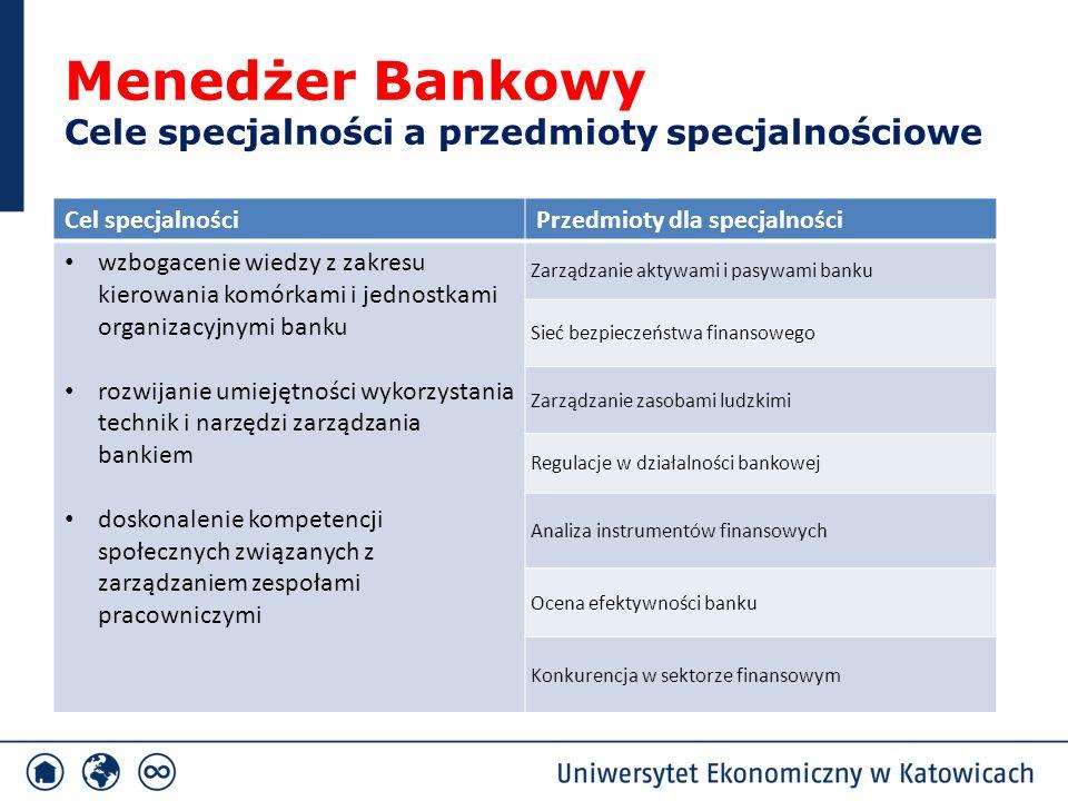 Dlaczego Menedżer Bankowy.