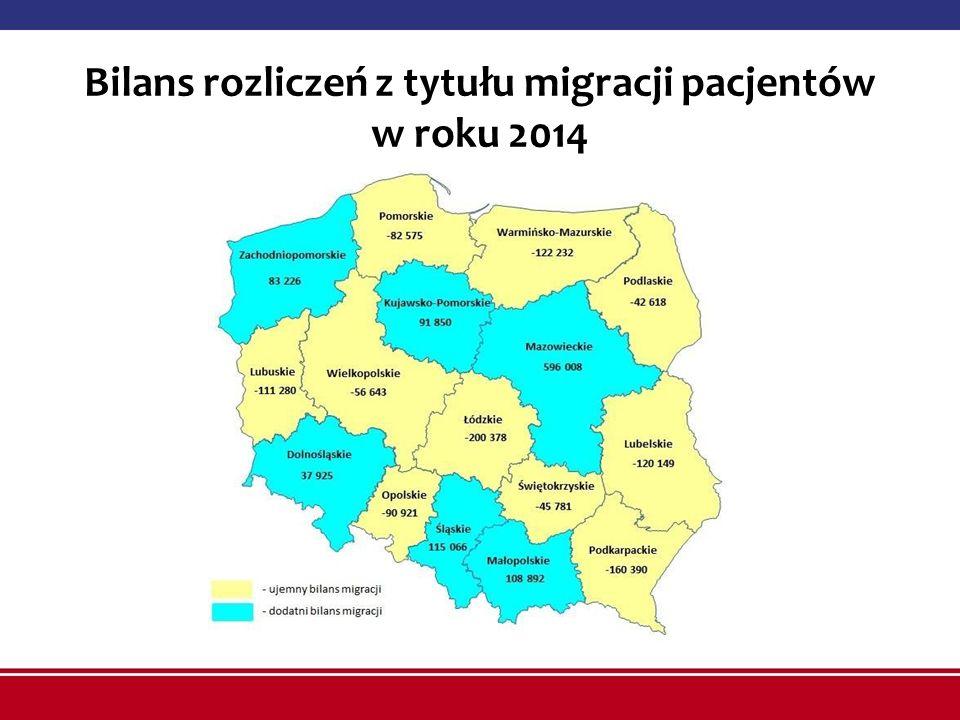 Bilans rozliczeń z tytułu migracji pacjentów w roku 2014