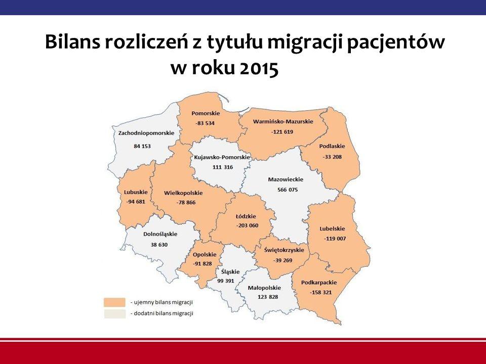 Bilans rozliczeń z tytułu migracji pacjentów w roku 2015
