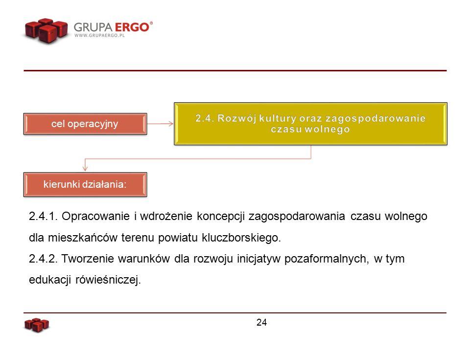 24 cel operacyjny kierunki działania: 2.4.1.